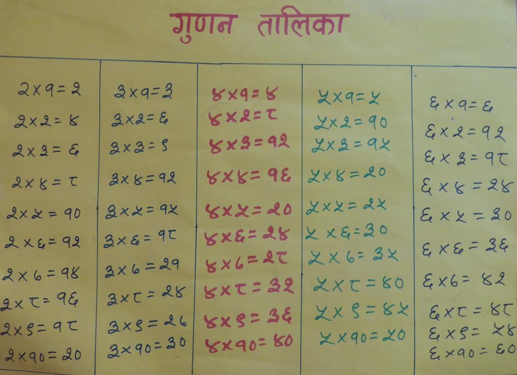 Table de multiplication dans une école au Népal